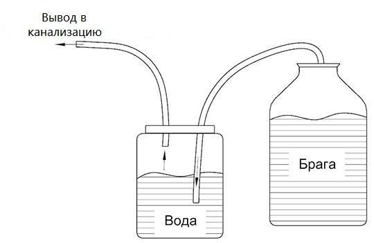 гидрозатвор с отводом