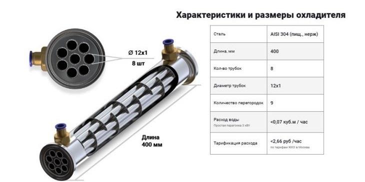 Характеристики и размеры охладителя