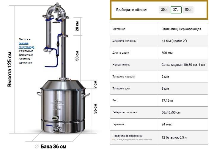 Самогонный аппарат Люкстать 37 литров